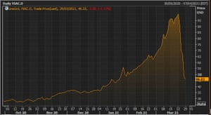 ViacomCBS's share price