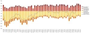 Indice di fiducia dei consumatori di PricewaterhouseCoopers