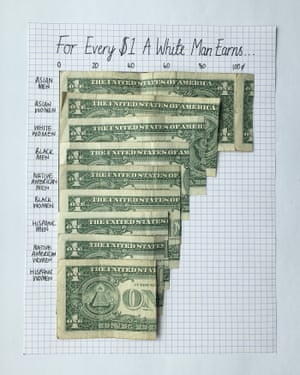 The gender wage gap varies depending on where you work, how old you are, your educational status and your race or ethnicity.
