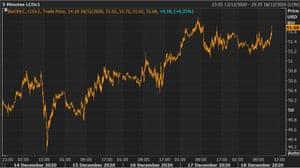 Harga minyak mentah Brent menuju kenaikan mingguan ketujuh berturut-turut.