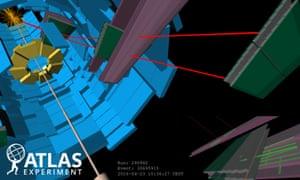 ATLAS collision event