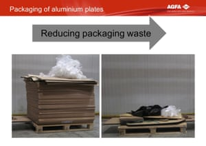 A visual example of the waste saved through the AGFA customer packaging project