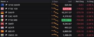 European stocks fell on Wednesday afternoon.