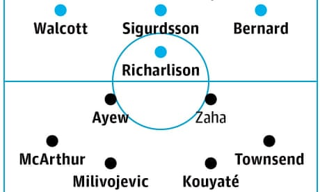 Everton v Crystal Palace: match preview