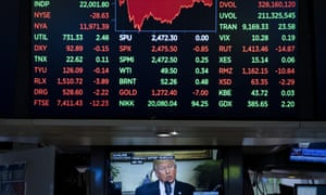 The Dow had crossed its highest level recently, but fears of a nuclear standoff have dragged indexes down across the world.