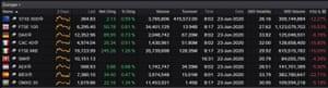 European stock markets, early trading, June 23 2020
