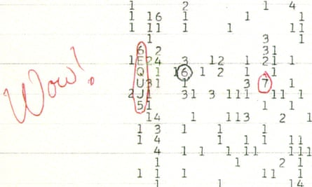 A computer printout on which a strong signal has been labelled with 'Wow!'.