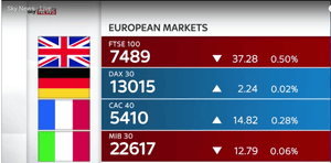 European stock markets today