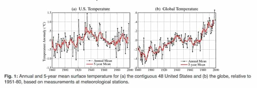 Graphs from a 1999 Nasa paper comparing how scientists then interpreted US temperatures with global temperatures.