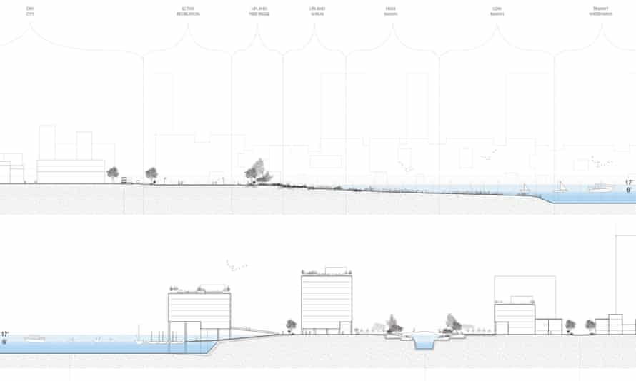 Cross-sections demonstrating how landscapes act as a buffer between wet and dry areas, and how buildings on the edges of protected neighbourhoods could be accessed from both water and land