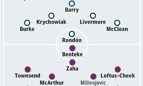 West Bromwich Albion v Crystal Palace: match preview