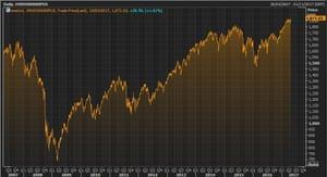 The MSCI World Index