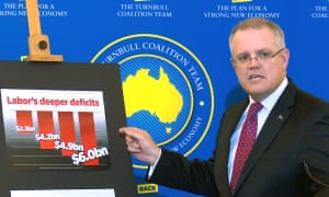 Treasurer Scott Morrison announces the Coalition government's costings