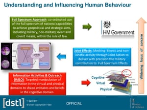 MoD chart for understanding and influencing human behaviour.