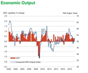 French PMI