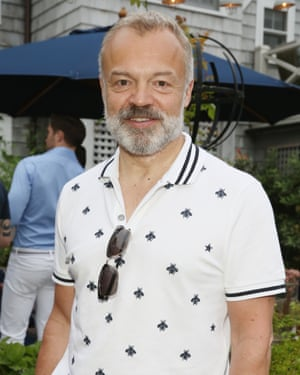 Chatshow host Graham Norton