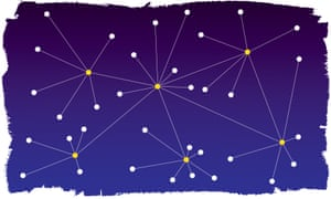 an illustration of a decentralised network looking like constellations in a late evenan illustration of a decentralised network looking like constellations in a late evening sky