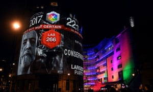 Exit poll from 2017 with Jeremy Corbyn and Labour's number of seats projected on building