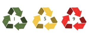 recycling numbers illustration