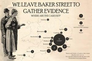 Sherlock gallery: We Leave Baker Street ...