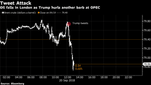 The brent crude oil price today