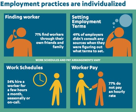 California domestic workers study infographic 2