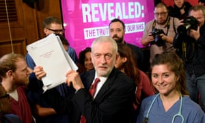 Jeremy Corbyn holds up documents 10 days ago about trade talks between the UK and US: he claims these have included giving American companies access to the NHS.