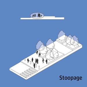Stoopage