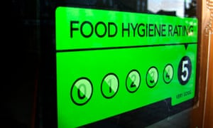 English Businesses Should Be Forced To Show Hygiene Scores
