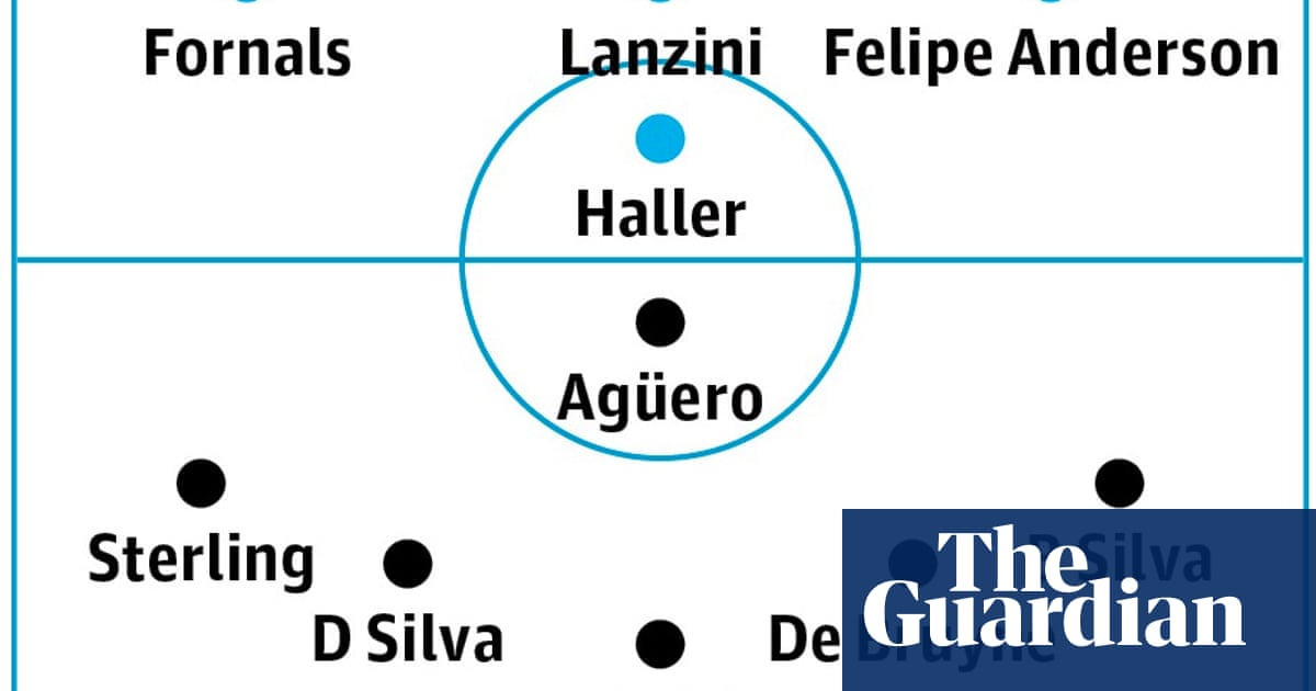 West Ham v Manchester City: match preview