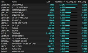 European bank shares were among the biggest movers on the Stoxx 600 index on Friday.