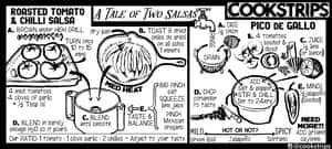 Two Salsas
