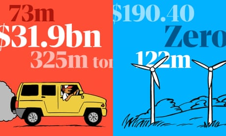 What if Canada had spent $200bn on wind energy instead of oil?