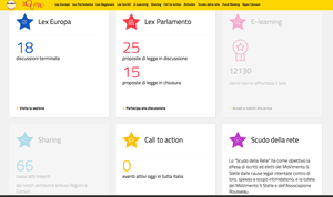 The online platform of Italian party Five Star Movement.