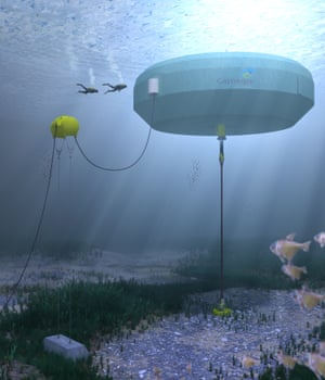 Carnegie Energy's next wave energy prototype CETO 6 (rendering)