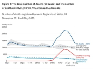 Excess numbers of deaths