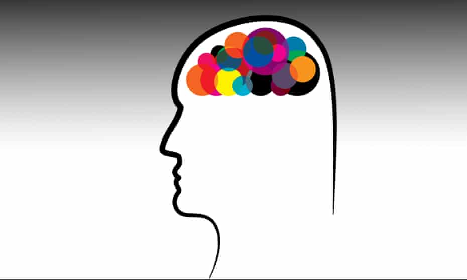 Mental Health brain profile