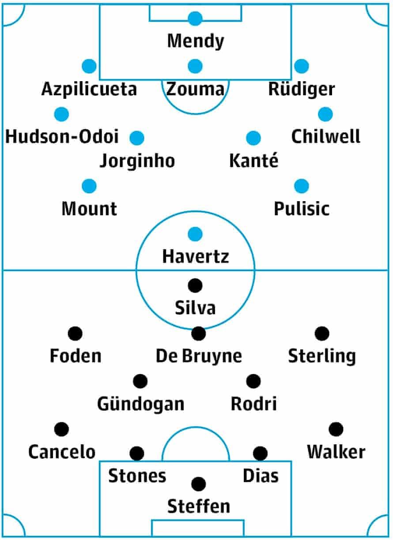 Chelsea v Manchester City: FA Cup semi-final preview | FA ...
