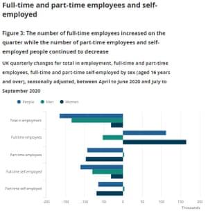 UK employment moves