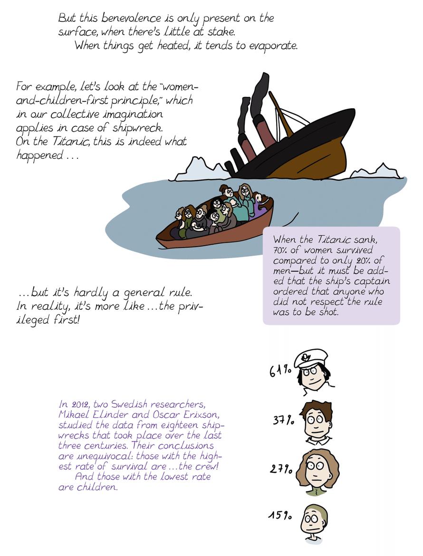 Emotional Load by Emma