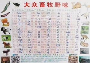 List of prices for wild animals sold in one of the outlets at Huanan Seafood Wholesale Market in Wuhan, China.