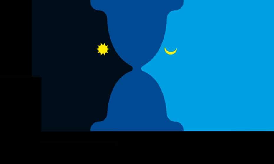 long read body clocks sun moon illustration with extra black border at bottom