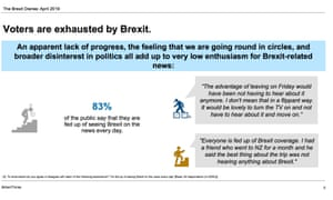 Britain Thinks Brexit research