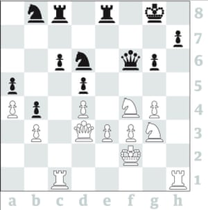 Chess 3571