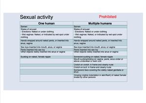 Sexual Activity 4