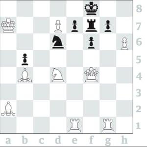 Chess 3640