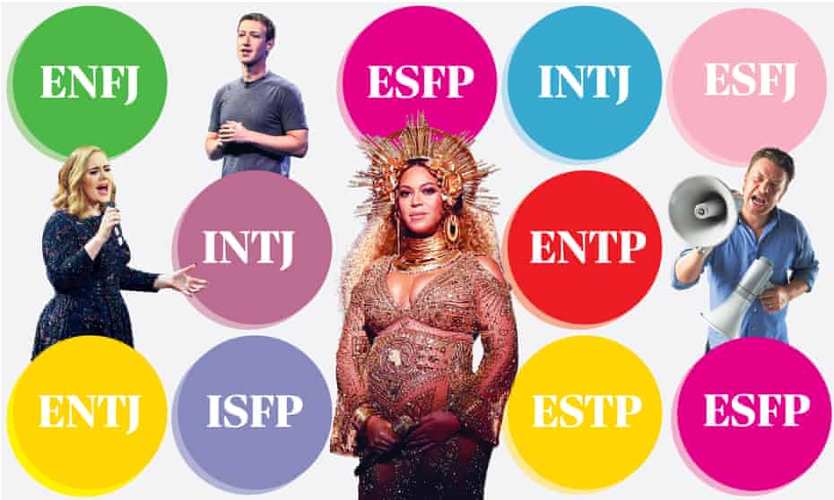 a composite image with adele mark zuckerberg beyonce knowles and jamie oliver and their myers briggs personality types