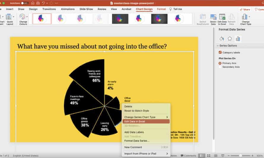 Data storytelling using PowerPoint: An intensive four-week course