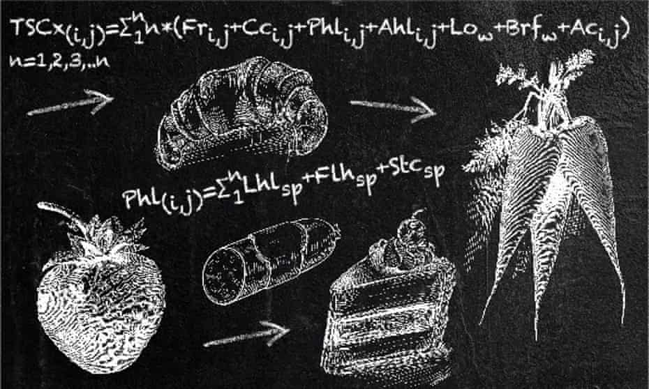 Images of fruit, veg and algebra