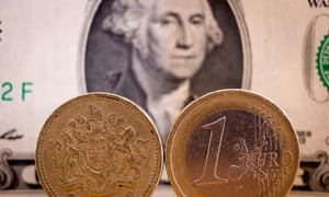 A €1 coin and a £1 sterling coin are seen in front of a US dollar bill.